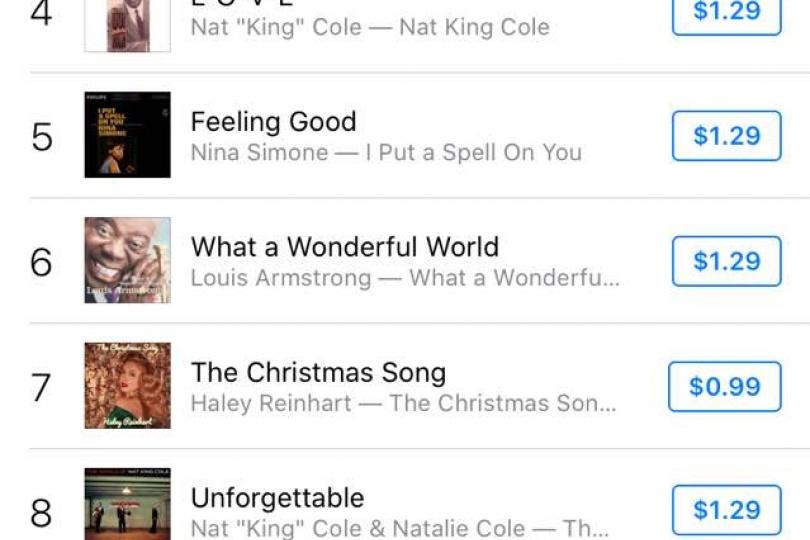 Haley Reinhart & No Vacancy Orchestra # 7 on iTunes Jazz Charts!!!